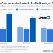 Jobseeker Callback Rates LinkedIn